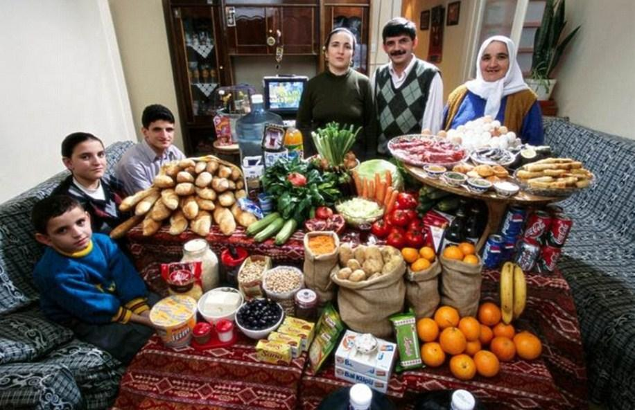 Keluarga di Turki