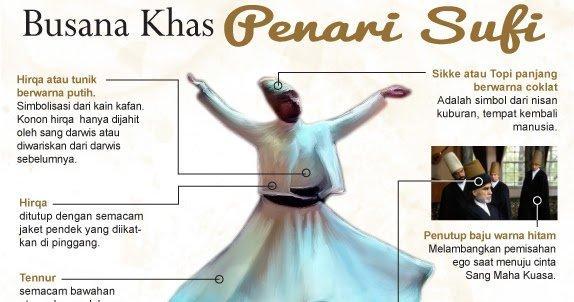 Busana Penari Sufi
